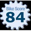 2320 Colfax bike score